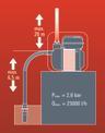 Bomba de agua de gasolina GE-PW 45 VKA 3
