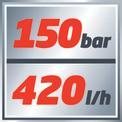 High Pressure Cleaner TC-HP 2042 PC VKA 1