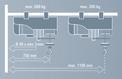 Braccio per paranco GT-SA 1200 VKA 2
