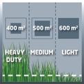 Masina de tuns iarba fara fir GE-CM 43 Li M Kit Detailbild ohne Untertitel 2