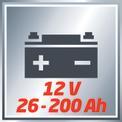 Cargador de batería CC-BC 12 VKA 1