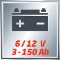 Cargador de batería CC-BC 6 M VKA 1