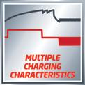 Batterie-Ladegerät CC-BC 4 M VKA 3