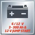 Cargador de batería CC-BC 15 M VKA 1