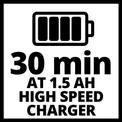 PXC töltőkészülék 18V 30min Power X-Change VKA 2