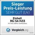Arieggiatore / scarificatore elettrico RG-SA 1433 Testmagazin - Logo (oeffentlich) 3