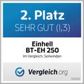 Seilhebezug BT-EH 250 Testmagazin - Logo (oeffentlich) 1