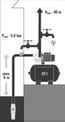Hidrofor BG-WW 636 VKA 1