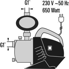 Automatic Water Works BG-AW 6036; EX; AUS Detailbild 1