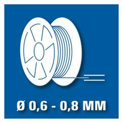 Power Tool Kit BT-GW 170 Kit Detailbild 2