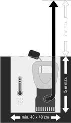 Dirt Water Pump RG-DP 7525 N; EX, AUS Detailbild 1