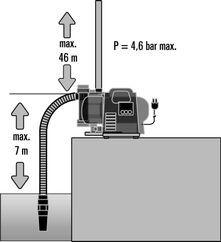ersatzteile zu bg aw 1136 einhell hauswasserautomat. Black Bedroom Furniture Sets. Home Design Ideas