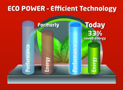 Electric Leaf Vacuum RG-EL 1800 E Detailbild 2