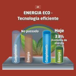 Electric Leaf Vacuum GE-EL 1800 E; EX; ARG Detailbild 2