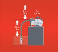 Automatic Water Works GE-AW 9041 E; EX; AUS Detailbild 3