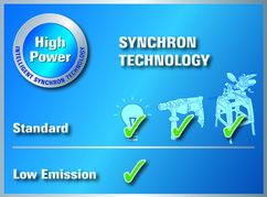 Power Generator (Petrol) BT-PG 2800/1 Detailbild 3