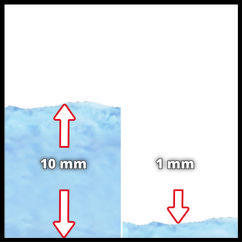 Dirt Water Pump GE-DP 5220 LL ECO Detailbild 2