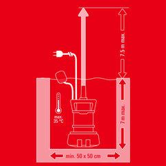 Dirt Water Pump GE-DP 5220 LL ECO Detailbild 4