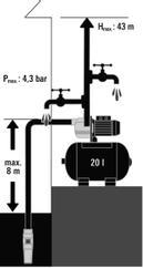 Water Works BG-WW 1140 NN Detailbild 1