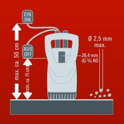Rain Barrel Pump RG-SP 300 RB Detailbild 4