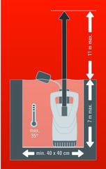 Rain Barrel Pump RG-SP 300 RB Detailbild 5