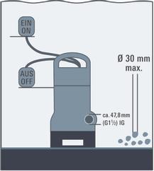 Dirt Water Pump BG-DP 3730 Detailbild 1