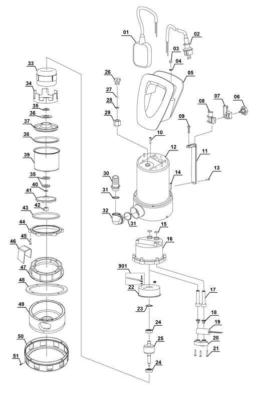 ersatzteile zu d dp 750 ex be pt duro pro schmutzwasserpumpe. Black Bedroom Furniture Sets. Home Design Ideas