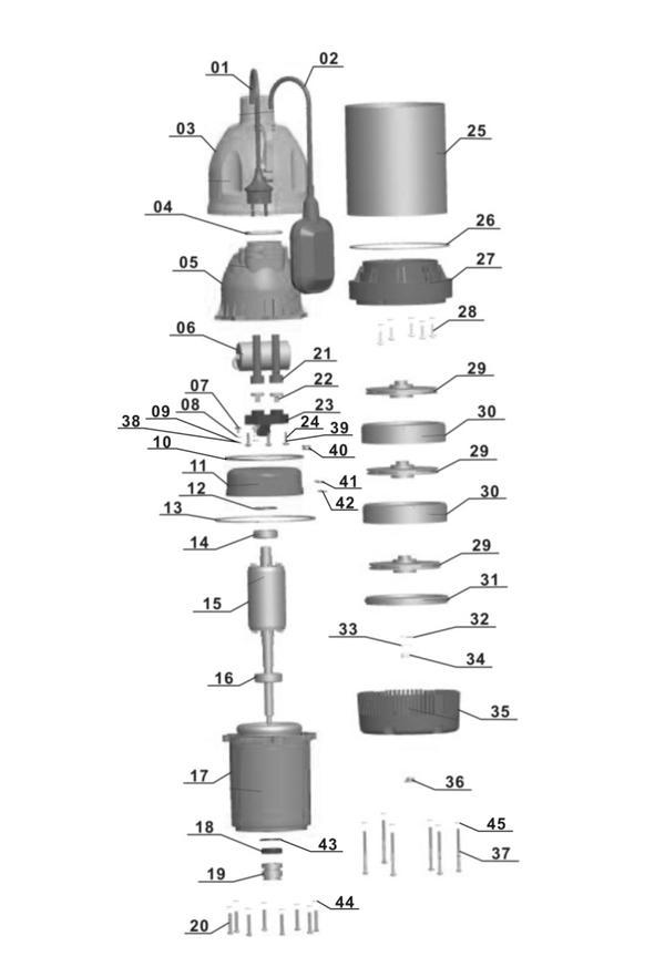 Tartalék alkatrészek Búvár nyomószivattyú GC-DW 900 N