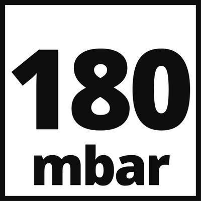 TE-VC 1820