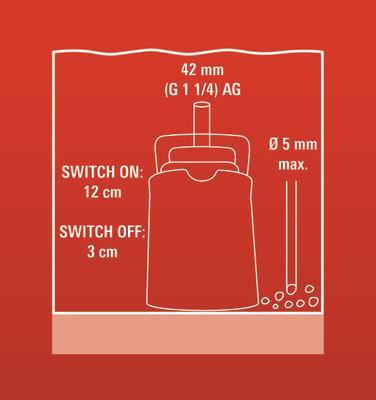 EINHELL Tauchpumpe 750 Watt GE-SP 750 LL